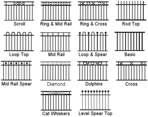 manor metal fence panel overview